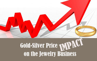 The gold-silver price impact on the jewelry business